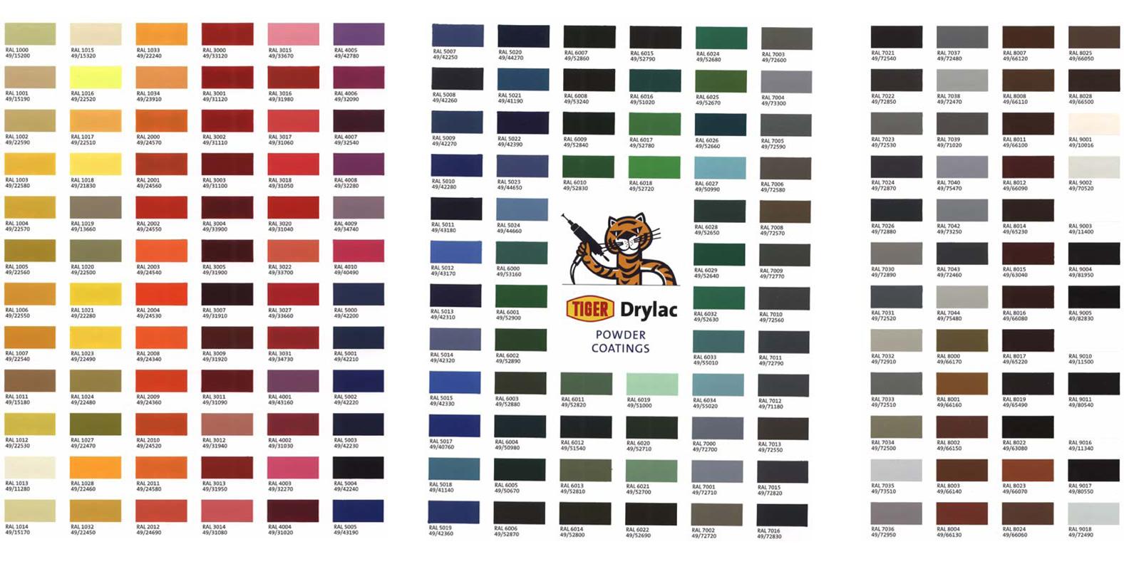 Nolen niu inc topic barstool 2010 modern furniture tiger coatings ral colors nvjuhfo Image collections